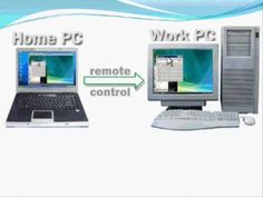 Remote PC services fixes our computer remotely online & is the perfect way to keep a companys staffing costs low and save employee's time on the road, and is extremely valuable for rural living customers where home and office visits are nearly impossible. http://remote-computer-services-support.com/remote-computer-repair