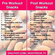 Pre & Post Workout Snacks!
