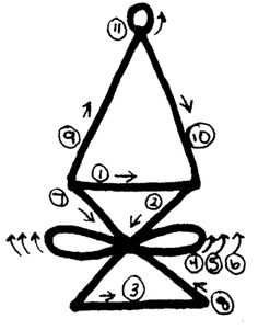 """This symbol is pronounced """"hay-lou"""" It was channeled by Kathleen and Marcy and was given purportedly by Sai baba during a meditation. Halu means love, truth, and beauty. It can also mean harmony. It is supposed to be a deeper ray of healing."""