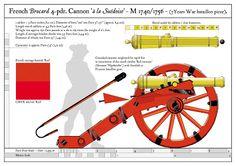 "1740 Cañón francés Brocard de 4 libras, ""á la Suédoisé"""