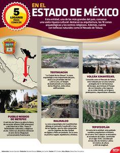 Ya se acercan las vacaciones, por lo que en la #InfografíaNTX te decimos de 5 lugares emblemáticos que puedes visitar en el Estado de México.