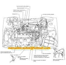 Nissan B13 Manual Pdf Google Search Nissan Sentra Nissan Motorcycle Types