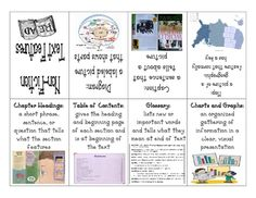Use this nonfiction text features booklet to describe and show students the text features: chapter heading, table of contents, glossary, charts and...