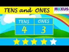 Learn numbers -- tens and ones place value house Learning Numbers, Math Numbers, Teen Numbers, Decomposing Numbers, Salford City, Math Place Value, Place Values, Math Songs, Go Math