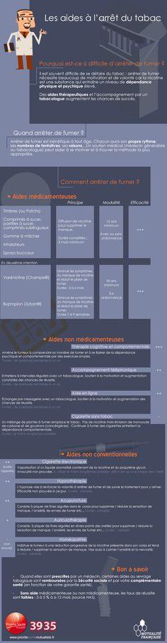 infographie-sevrage-tabagique-mai-2014.