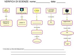 VERIFICA DI SCIENZE - da http://www.canalescuola.it/