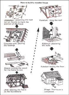 Japanese Traditional: How to Build a Wooden House