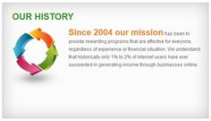 Profit Clicking's History  http://www.profitclicking.com/?r=danielb=opp
