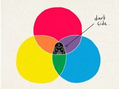 so that's where the dark side is... @John Wyrick