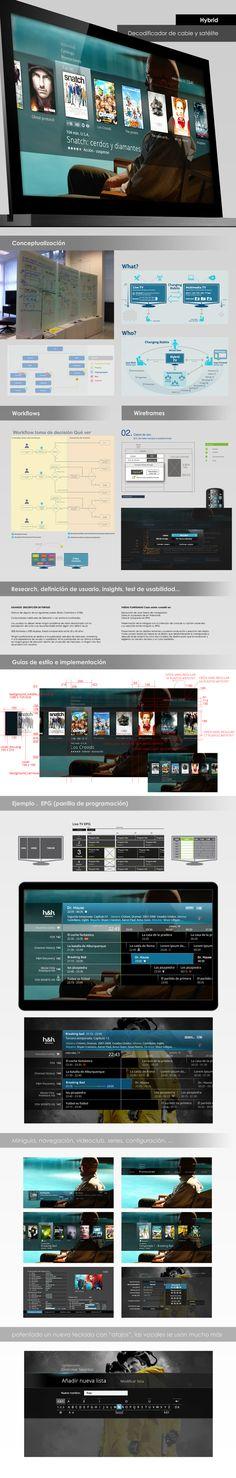 OTT. Visual & Interaction design on Behance