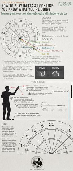 The Field Manual: How to Play Darts & Look Like You Know What You're Doing