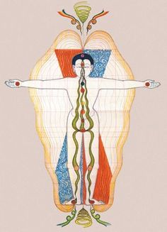 Gems of Taoist Inner Alchemy & Tantrik Yoga Retreat: Buddhist Symbols, Buddhist Art, Chakra Symbole, Tantra Art, Taoism, Tibetan Buddhism, Yoga Art, Hindu Art, Medieval Art