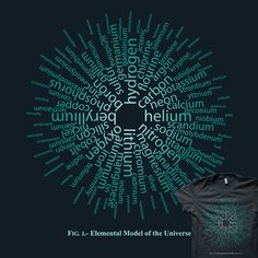 Elemental Model of the Universe. A kind of structured wordle, rather good