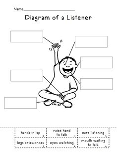 Diagram of a Listener.pdf
