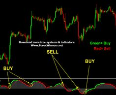 Digital options trading strategies in india india