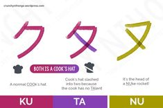 katakana-similar-shape-ku-ta-nu