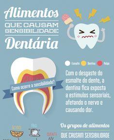 Infográficos: o melhor sorriso em imagens Dr Eduardo, Smile Dental, What Is Need, Pencil And Paper, Love My Job, Dentistry, Marketing Digital, Mood Boards, Art For Kids
