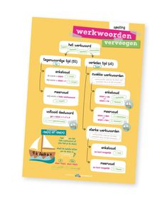 Education Logo, Primary Education, Primary School, Kids Education, Birthday Calendar Classroom, Learn Dutch, Teaching Plan, Joelle, School Posters