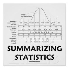 Summarizing the Bell Curve - Useful for interpreting statistical reports and formal measurement results.