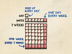 [Blog Post] What if You Took a Week Off Every 7th Week? http://seanwes.com/2014/what-if-you-took-a-week-off-every-7th-week/