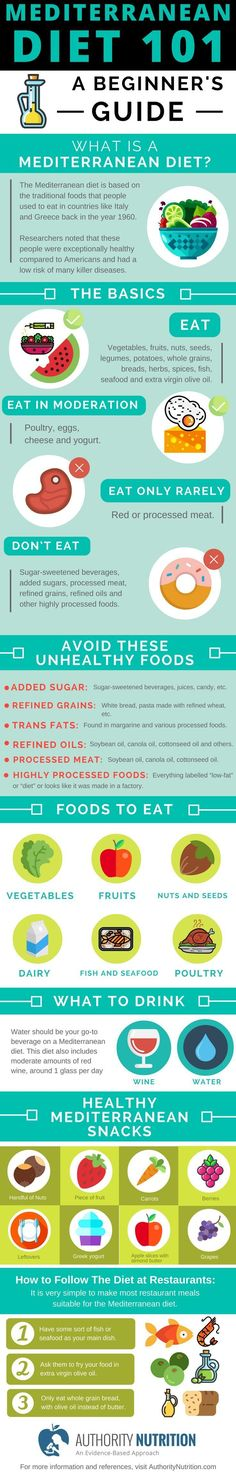 Detox diet tips Eating plans, Weight loss and Detox