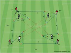 Soccer Drills 016: Cognitive Abilities and Complex Movements