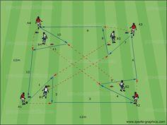 PSD Soccer Drills 016: Goal: This soccer passing exercise focuses on practising…