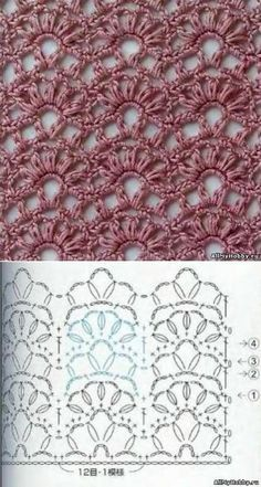 Afbeeldingsresultaat voor crochet patterns for beginners