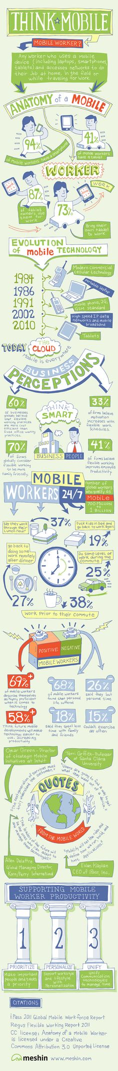 Think Mobile - The Mobile Worker (~global/career info graphics~)