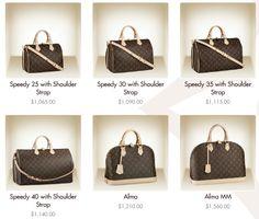 As bolsas Louis Vuitton além de clássicas, são objetos de desejo da maioria das mulheres de bom gosto, além de sua utilidade a bolsa retrata um pouco da