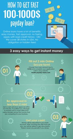 100 approval online payday loans image 6