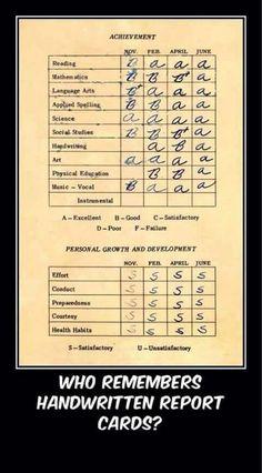 Wais R Iq Psychological Test Kit Set Wechsler Adult Intelligence
