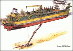 The Art of Dredging Carteret County, Model Ships, Fair Grounds, Real Estate, Construction, Boat, Exterior, River, Stone