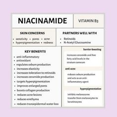 Niacinamide Benefits For Skin: Acne, Fine Lines, Pigmentation - Major Mag Oily Skin Care, Face Skin Care, Skin Tips, Skin Care Tips, Skin Care Regimen, Niacinamide Benefits, Skin Care Routine Steps, Acne Skin, Tips Belleza