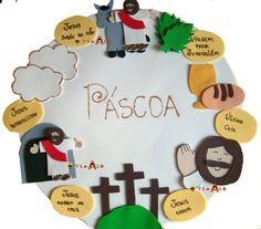 PÁSCOA - ÚLTIMOS DIAS DA VIDA DE JESUS (4ª aula)