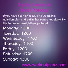 Zig Zag Calories to Lose Weight Again  www.workoutplanz.com/plans/breaking-plateaus