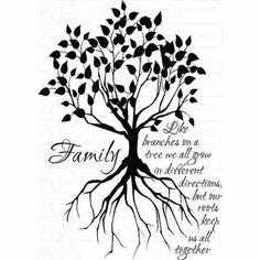 Diese Darstellung erklärt AUF EINEN BLICK den in der Familienforschung gebrauchten Begriff des Baumes. Diese Baumstruktur macht Nachfahren- und Vorfahrenbäume möglich.  (Ursprungstext: Like branches on a tree, we all grow in different directions, but our roots keep us all together.)