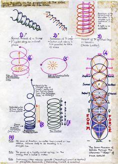 spirals & jacobs ladder