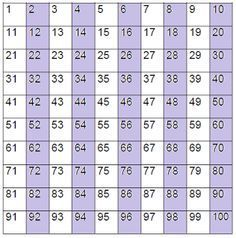 Prime And Composite Number Charts And Student Worksheets  Math
