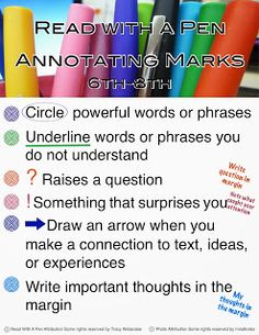 Image result for google image annotating with a pen by tracy watanabe