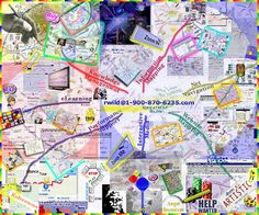 Mind map collage