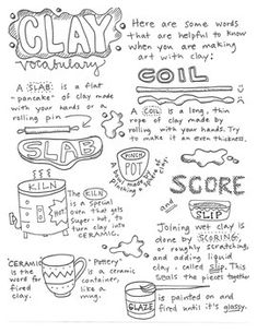 Here is a great resource for your clay vocabulary needs for elementary and middle school. It is hand-drawn for that sketchbook feel and can be distributed as handouts or printed large on a poster maker - your school probably has one!