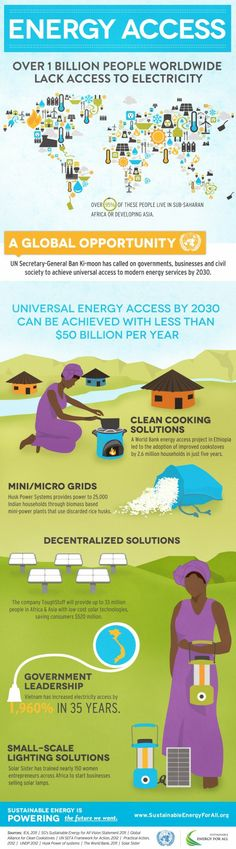 How can the world achieve universal energy access by 2030?