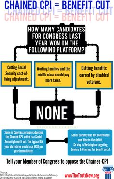 We can't say this enough, the Chained CPI is a benefit cut to Seniors, and the disabled cannot afford a cut to their benefits. Tell your Member of Congress to oppose the Chained-CPI. State Of The Union, Members Of Congress, What The World, Social Security, Disability, Barack Obama, Proposal, Told You So, Politics