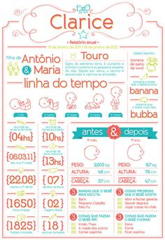 <b>Pôster Personalizado 1º ano do Bebê</b> | Linha Cupcake - MORANGO