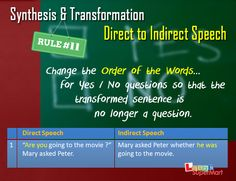 Changing from Direct to Indirect speech - Rule # 11 Direct And Indirect Speech, Speech Rules, Reported Speech, Lesson Plan Templates, English Grammar, Esl, Homework, Sentences, How To Plan