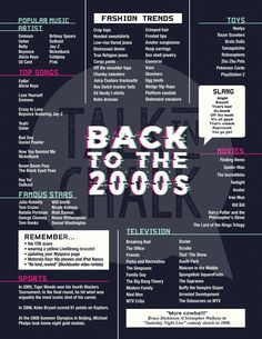 Flashback to the Printable Poster This Back to the PRINTABLE poster is filled with fun f Music Mood, Mood Songs, Birthday Woman, 21st Birthday, Women Birthday, Birthday Cakes, 30th Birthday Ideas For Women, 2000s Party, Decade Party