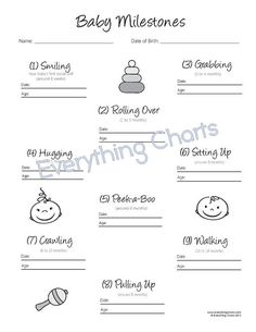 Baby Milestones Chart PDF File/Printable by EverythingCharts, $2.99