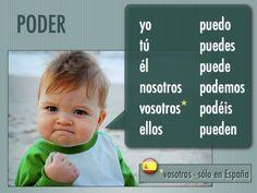 Spanish verbs: poder. #Spanishwords