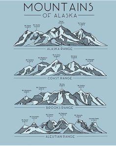 Alaska mountain ranges